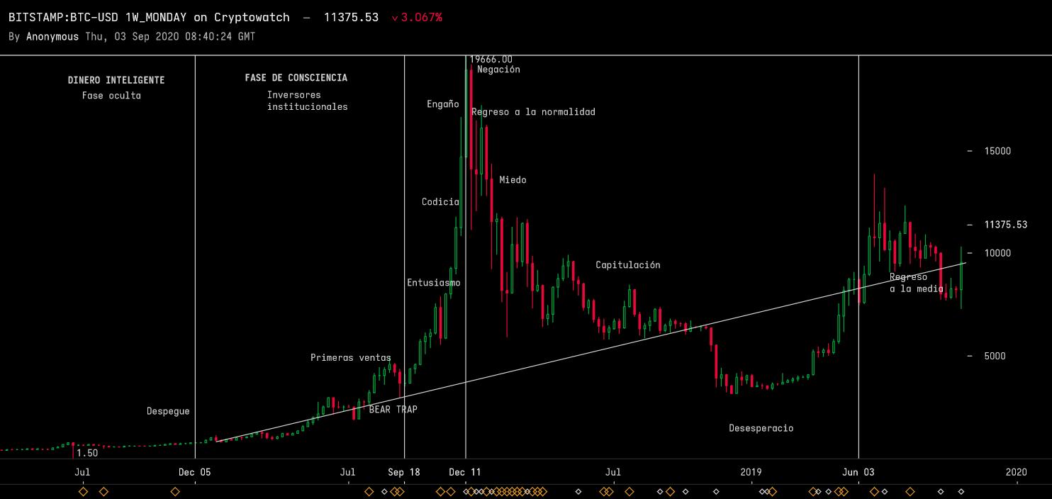 Bitcoin Trend App Recensione è legale o è una truffa? Iscriviti ora!